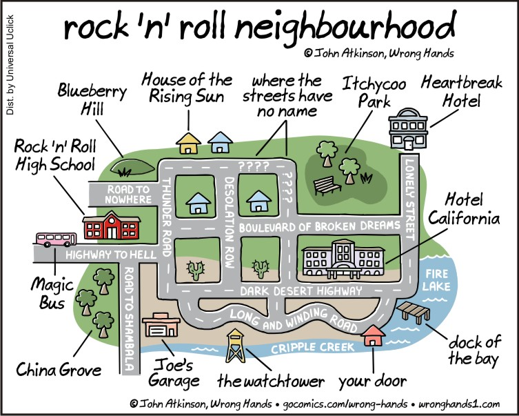 Neighborhood, with street and place names taken from rock-n-roll hit songs