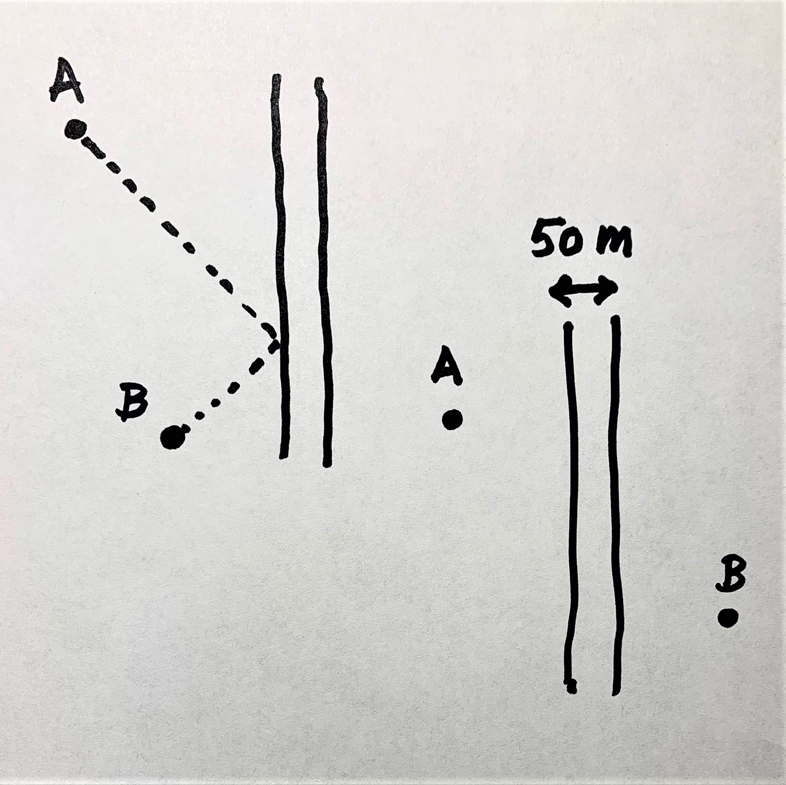 Two math puzzles that ask about the shortest road between two cities near a river
