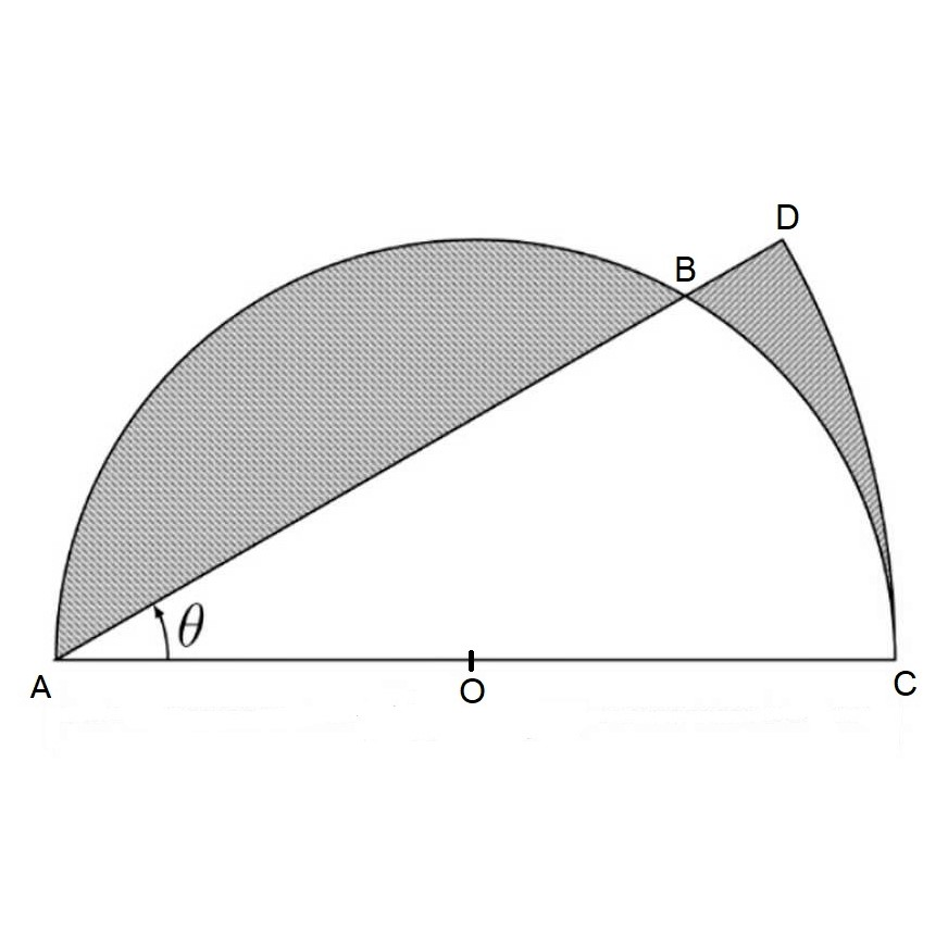 Math problem: Find the area and the perimeter of the shaded region in the figure formed by a half-circle