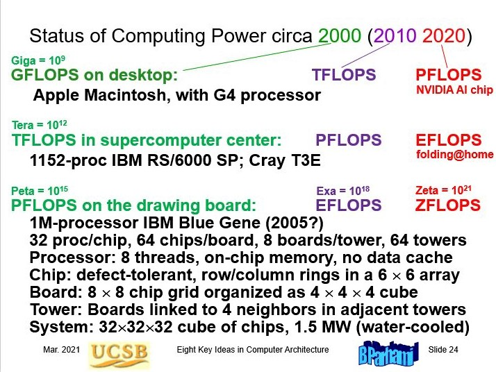 A slide from IEEE CCS talk by Dr. Behrooz Parhami: 5