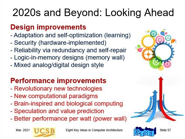 A slide from IEEE CCS talk by Dr. Behrooz Parhami: 4