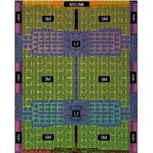 Chip layout for NVIDIA A100 Tensor Core GPU