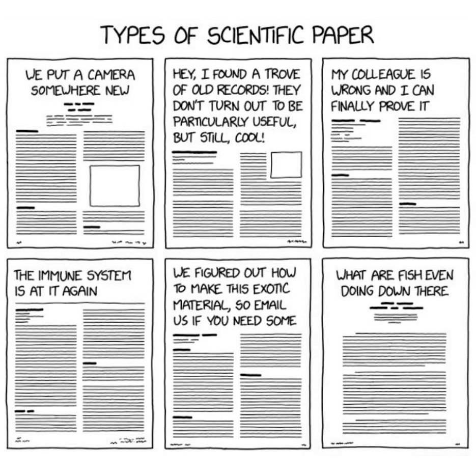 Types of scientific paper: Open-access (Batch 1)