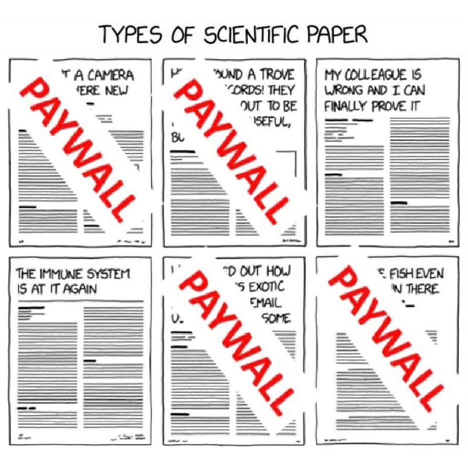Types of scientific paper: Open-access: Paid-subscription