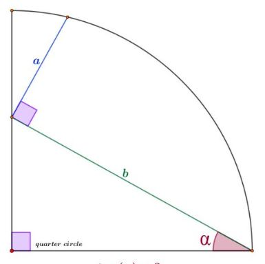 Math puzzle: What is tan(α) in the quarter-circle diagram shown?