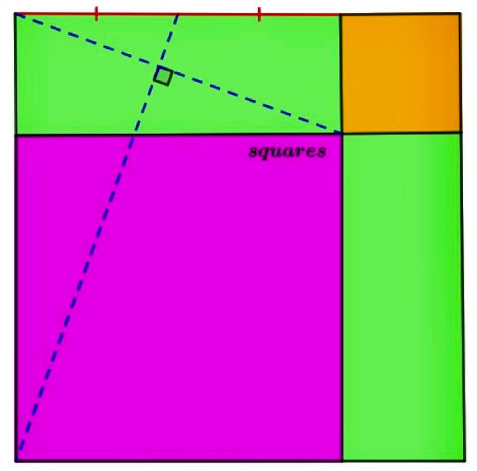 Math puzzle: There are three squares in this diagram. The smallest square has area 1. What are the areas of the other two squares?